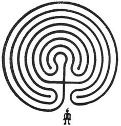 Hopi Maze and Mother Earth Symbol ~ Casa Grande National Monument www. Labyrinth Tattoo, Wicca, Earth Symbols, Emo Love, Alphabet Symbols, Tattoo Signs, Nordic Tattoo, Sacred Feminine, Celtic Tattoos