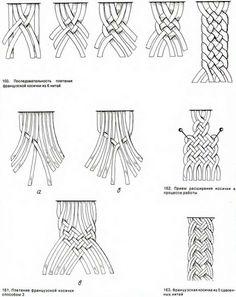 Macrame basket and braid designs Фотография Macrame Jewelry, Macrame Bracelets, Bijoux Fil Aluminium, Paracord Knots, Macrame Design, Macrame Projects, Macrame Tutorial, Wire Weaving, Flax Weaving