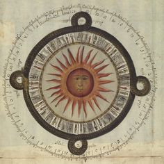 museoftragedy:    silent-musings:    luminousinsect: (via bibliodyssey)