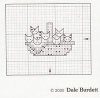 basket of kittens cross stitch chart 2 of 2
