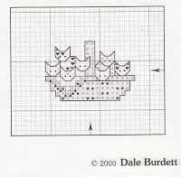 basket of kittens cross stitch chart 2 of 2
