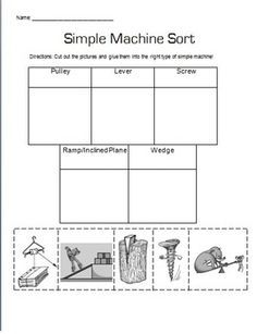 A fun assessment to see if students understand what images are examples of…