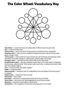 The best DIY projects & DIY ideas and tutorials: sewing, paper craft, DIY. Beauty Tip / DIY Face Masks 2017 / 2018 Color Wheel Worksheet Lesson Plan Color Wheel Worksheet, Color Wheel Lesson, Elements And Principles, Elements Of Art, Art Handouts, Art Worksheets, Art Curriculum, Middle School Art, Art Lesson Plans