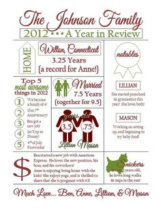 Year In Review Christmas Card Infographic  Christmas