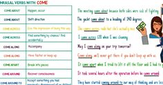 Common English Phrasal Verbs with COME Come about: Happen, occur The meeting came about because both sides were sick of fighting Come about:Shift direction The yacht came about to a heading of 240 degrees Come across:Give the impression of being this way She comes across rude but she's actually nice Come across something: Find something by chance/ find accidentally I