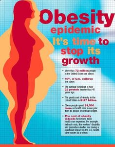 Obesity is an epidemic in the United States. This condition puts people at a higher risk for serious diseases, such as type 2 diabetes, heart disease, and cancer. Quick Weight Loss Tips, Healthy Weight Loss, How To Lose Weight Fast, Herbalife, Diabetes, Its Time To Stop, Childhood Obesity, Bariatric Surgery, Weight Loss Surgery