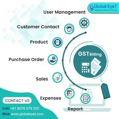 Inventory Management Software, Software Projects, Purchase Order, Accounting Software, Point Of Sale, Software Development, Banner, Contact Us, Kerala