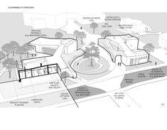 belzberg-architects-kaplan-family-pavilion-city-of-hope-duarte-california-designboom-02