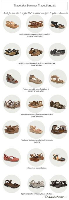 Summer Travel Essential:  Summer Travel Sandals