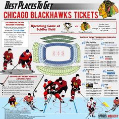 Chicago sports fans  look for best deals online. Well, if you have been trying to find the best deals for upcoming games for Chicago Blackhawks team then this infographic is just for you. It will help you find best places to get Chicago Blackhawks tickets.  More details http://sportsmockery.com/get-best-deals-blackhawks-tickets/