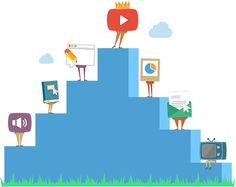 El video marketing es el rey de los contenidos