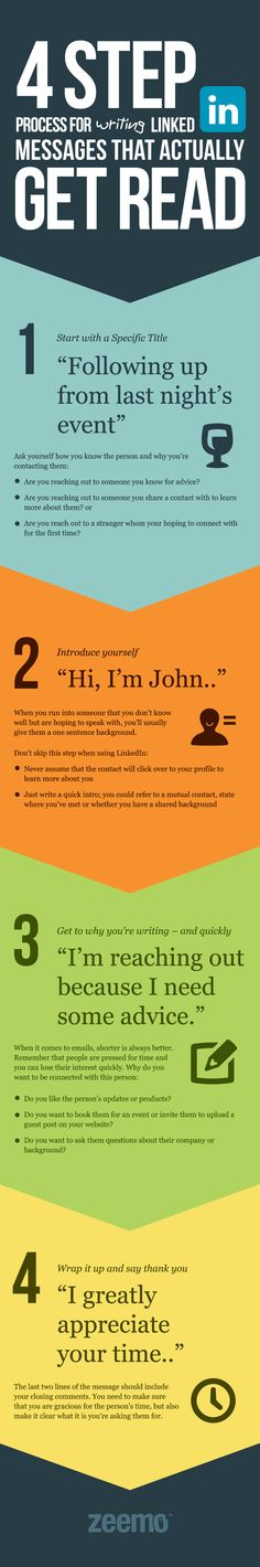 4 step process for writing Linkedin messages that actually get read #infographic