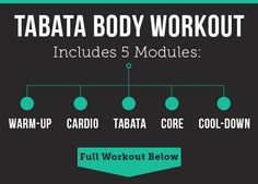 A 20-Minute Metabolism-Boosting, Official Tabata Workout | LIVESTRONG.COM  #fitness #health