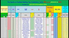 [English]_30round_2016.04.12.002_Football Betting Tips Predictions Table...