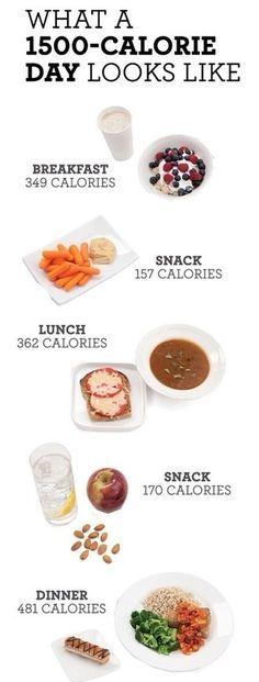 1500 calories , 6MinutesToSkinny.akerpub.com #gym, #lunch - snack - fat