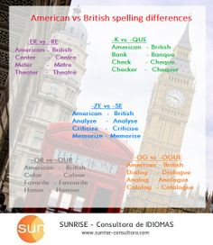 #American vs #British spelling #differences