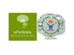 Start your exploration here!  This is a brief overview of ePortfolios, then check out some in action! - Sasha