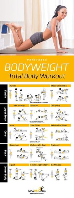 See more here ? https://www.youtube.com/watch?v=__Gi8cvdquw Tags: what the quickest way to lose weight, quickest safest way to lose weight, i need to lose weight quickly - Printable Core Stability Ball Workout Poster diet workout how to lose #HowtoLoseWeightFast