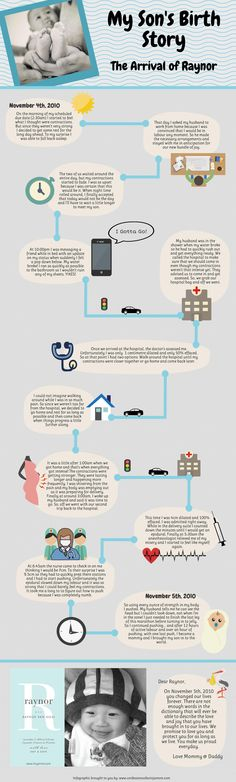 My Son's Birth Story Told Through An Infographic