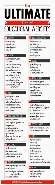 EDUCATIONAL-WEBSITES.jpg 309×1.024 pixel