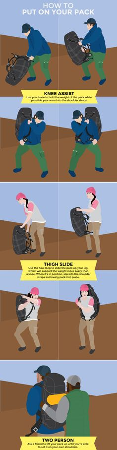 How To Put On Your Backpack