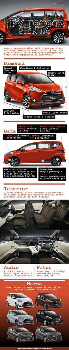 MPV Toyota Sienta