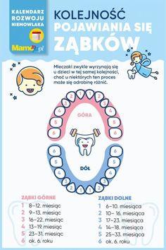 Newborn Baby Tips, Baby Time, Baby Hacks, Children, Kids, Babe, Health, Leo, Young Children