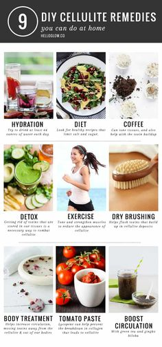 DIY Anti-Cellulite Remedies you can do at home. Get rid of cellulite. 20 Ways to Get Rid of Cellulite Naturally At Home - Weight Loss Pin Cold Home Remedies, Natural Health Remedies, Herbal Remedies, Sleep Remedies, Natural Cures, Natural Beauty, Cellulite Wrap, Reduce Cellulite, Cellulite Scrub