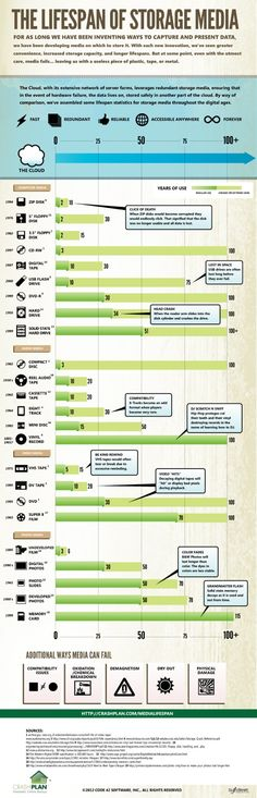 Interesting infographic from @cloudprovider
