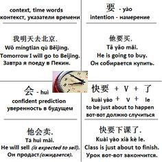Mandarin Chinese From Scratch   Китайский язык с нуля: Future Tense in Chinese: 4 ways to express   Будущее время в китайском языке: 4 способа образования