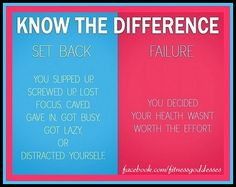 exactly... get back on track.. you got this!