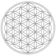 La geometría sagrada se basa en la premisa de que hay patrones y geometrías en toda la creación que se repiten constantemente. Ya se trate de la forma de una galaxia espiral coincide con la forma de una concha de mar, existen consistencias y formas básicas a gran escala. De acuerdo con este punto de vista los patrones básicos de la existencia son percibidos como algo sagrado. Mediante la conexión con estos, un creyente contempla los Grandes Misterios, y el Gran Diseño.