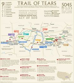 Trail of Tears: The forced relocation during 1830s of Eastern Woodlands Indians of the Southeast region of the United States to Indian Territory west of the Mississippi River.  Source: National Park Service / Encyclopaedia Britannica, Inc.