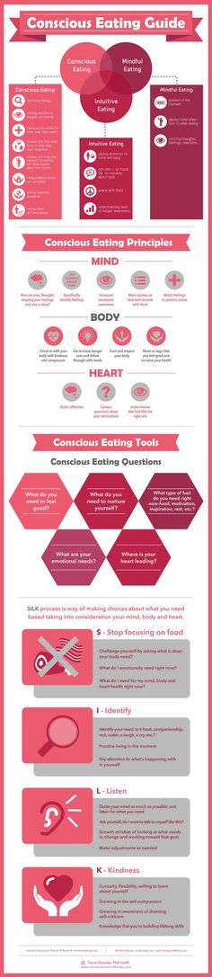 Conscious Eating stops mindless emotional eating in it's tracks! Learn how you can use Conscious Eating be feel good, leave food worries behind, feel good about your body and live your life at peace.: