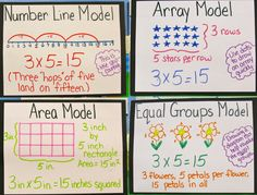 Anchor chart highlighting the four models of multiplication. Multiplication Anchor Charts, Math Charts, Math Anchor Charts, Learning Multiplication, Multiplication Strategies, Math Strategies, Math Resources, Math Activities, Addition Strategies