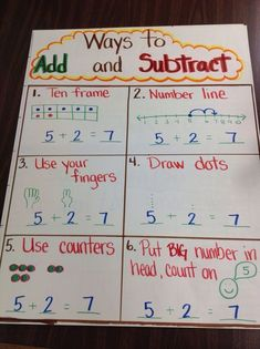 Kindergarten ways to add and subtract anchor chart.