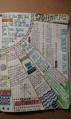 Verse Mapping John 17.2 Kim Clark Clayton #versemapping #biblejournaling #biblestudy Bible Study Notebook, Bible Study Tools, Bible Study Journal, Scripture Study, Bible Art, Bible Prayers, Bible Scriptures, Bible Notes, Sermon Notes