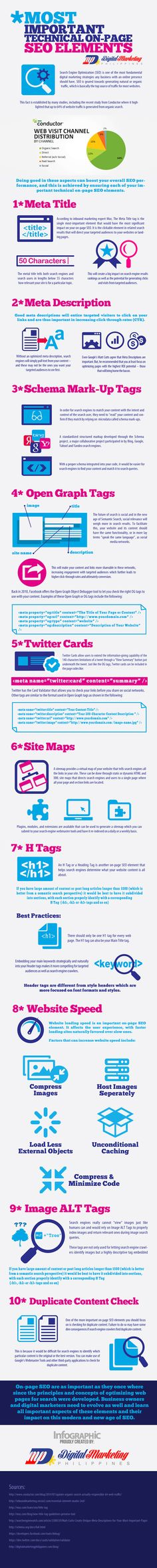 Most Important Technical On-Page SEO Elements #Infographic | MarketingHits | Scoop.it
