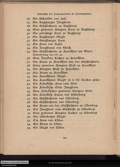 Im Frauwenzimmer Wirt vermeldt von allerley schönen Kleidungen vnnd Trachten der Weiber/ hohes vnd niders Stands/ wie man fast an allen Orten geschmückt vnnd gezieret ist ... - Digitale Sammlungen der Bauhaus-Universität Weimar