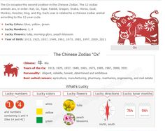 Year Of Rooster Chinese Zodiac Year Of Rooster Chinese