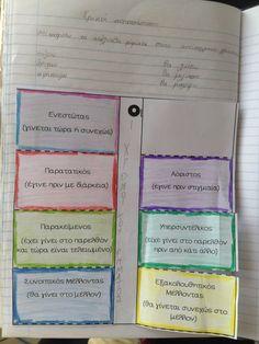 Picture Whats New, Special Education, Grammar, Classroom, Journal, Teaching, Activities, Greek, School