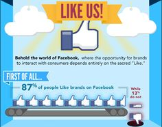 50% of Facebook Fans Prefer Brand Pages to Company Websites [INFOGRAPHIC]
