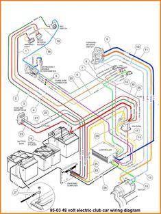 mv agusta brutale wiring diagram jeff  jeffblalack  on pinterest  jeff  jeffblalack  on pinterest