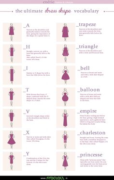 The Ultimate Dress Shapes Fashion Vocabulary - Enérie Fashion Terminology, Fashion Terms, Fashion 101, Trendy Fashion, Fashion Spring, Dress Fashion, Fashion Ideas, Fashion Guide, Fashion Outfits