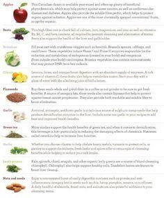 (2) Health Tips