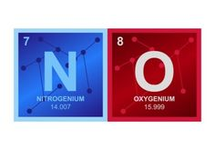 Have you ever heard about nitric oxide? Nitric Oxide Supplements, Feeling Fatigued, Scientific Articles, Be With You Movie, Cell Membrane, Internal Medicine, Neurotransmitters, Sleep Deprivation, Pain Management