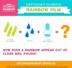 Saturday Science from the Children's Museum of Indianapolis:  How to make rainbow film from clear nail polish!