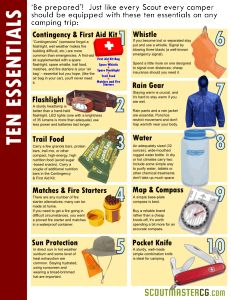 Essentials for Camping Ten Essentials for CampingCamping (disambiguation) Camping is a recreational activity. Camping may also refer to: Camping Survival, Camping Hacks, Backpacking Tips, Camping Checklist, Survival Skills, Ultralight Backpacking, Camping Recipes, Camping Activities, Hiking Tips