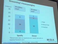 Digital Music News - Data Shows That Most Deezer Users Are Zombie Accounts...