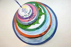 Cool Circle craft for geography! Primary Teaching, Student Teaching, Teaching Science, Solar System Activities, Map Activities, Map Projects, School Projects, Canada Day Crafts, Circle Crafts